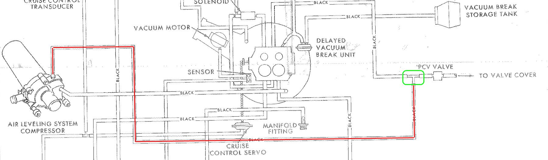 1956 Cadillac Vacuum Diagram Great Installation Of Wiring Catera 3 0 Engine 1968 Eldorado Air Ride Automatic Level Control Questions Rh Forums Cadillaclasalleclub Org Intake Hose 1995